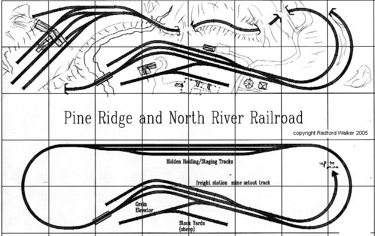 Pine Ridge & North River Railroad
